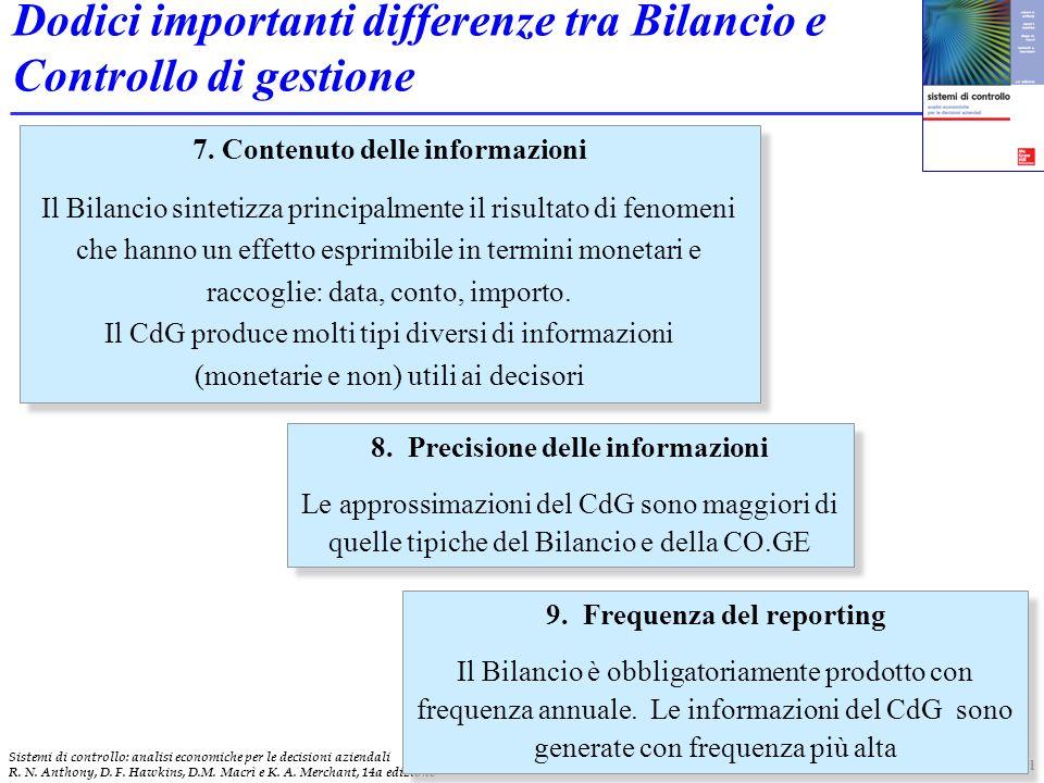 Dodici importanti differenze tra Bilancio e Controllo di gestione