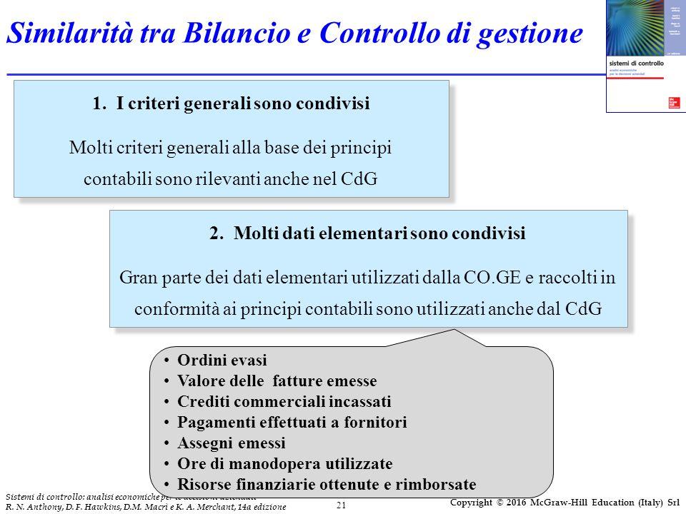 Similarità tra Bilancio e Controllo di gestione