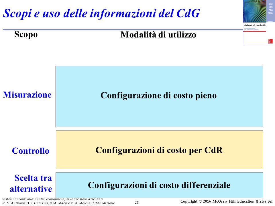 Scopi e uso delle informazioni del CdG