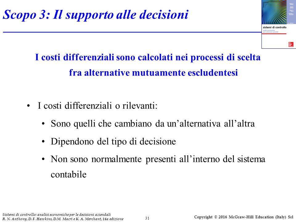 Scopo 3: Il supporto alle decisioni