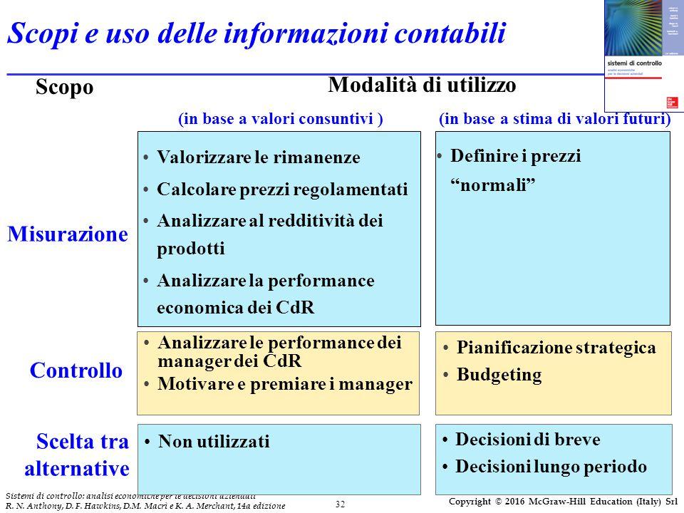 Scopi e uso delle informazioni contabili