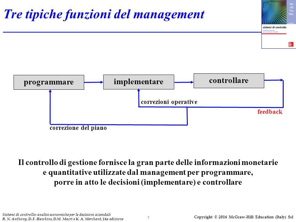 Tre tipiche funzioni del management