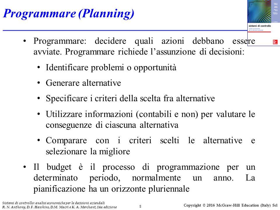 Programmare (Planning)