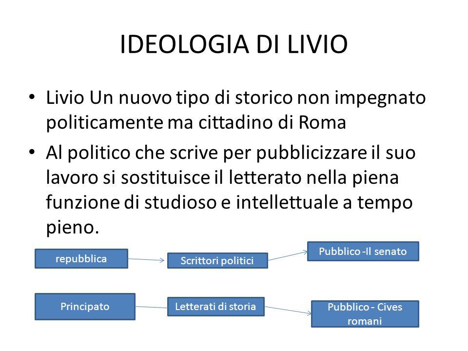 Pubblico - Cives romani