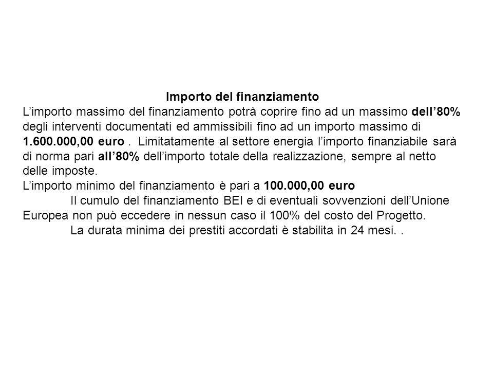 Importo del finanziamento