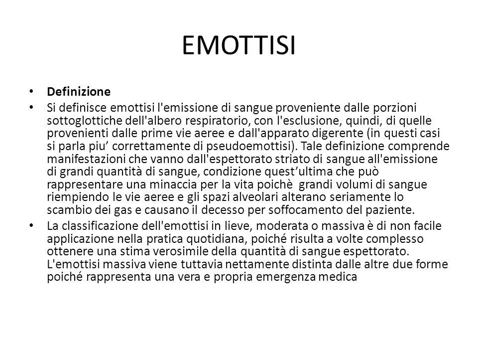 EMOTTISI Definizione.