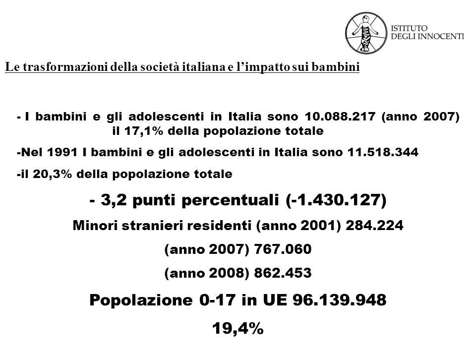 Minori stranieri residenti (anno 2001) 284.224