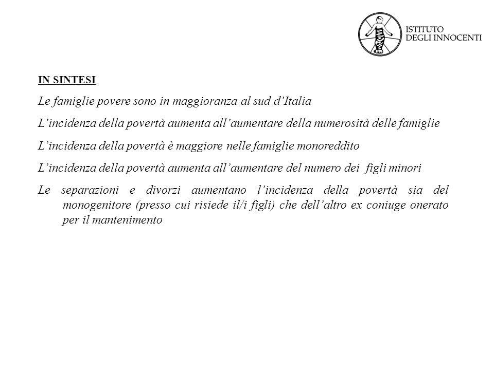 Le famiglie povere sono in maggioranza al sud d'Italia
