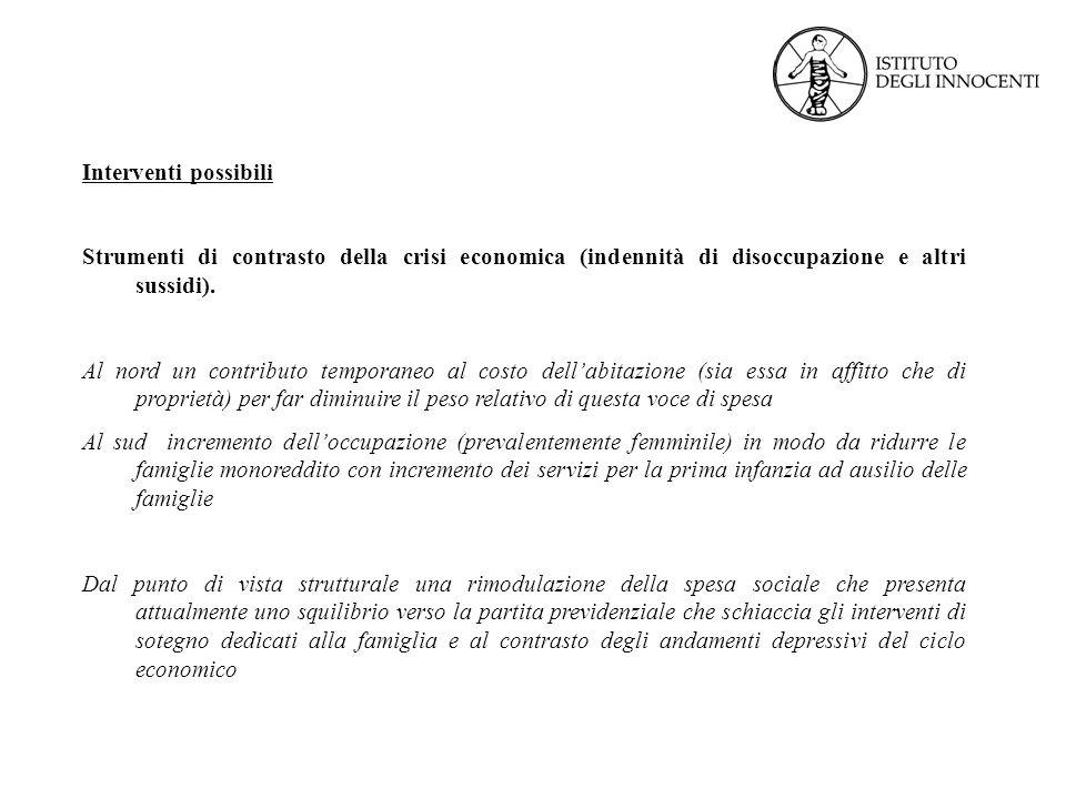 Interventi possibili Strumenti di contrasto della crisi economica (indennità di disoccupazione e altri sussidi).