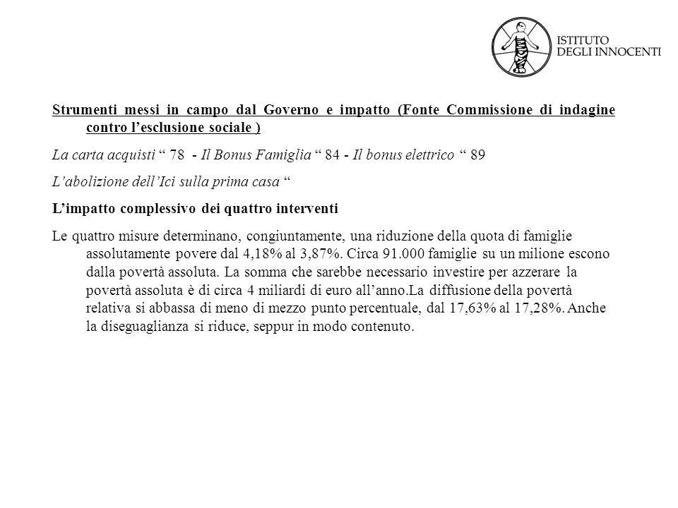 Strumenti messi in campo dal Governo e impatto (Fonte Commissione di indagine contro l'esclusione sociale )