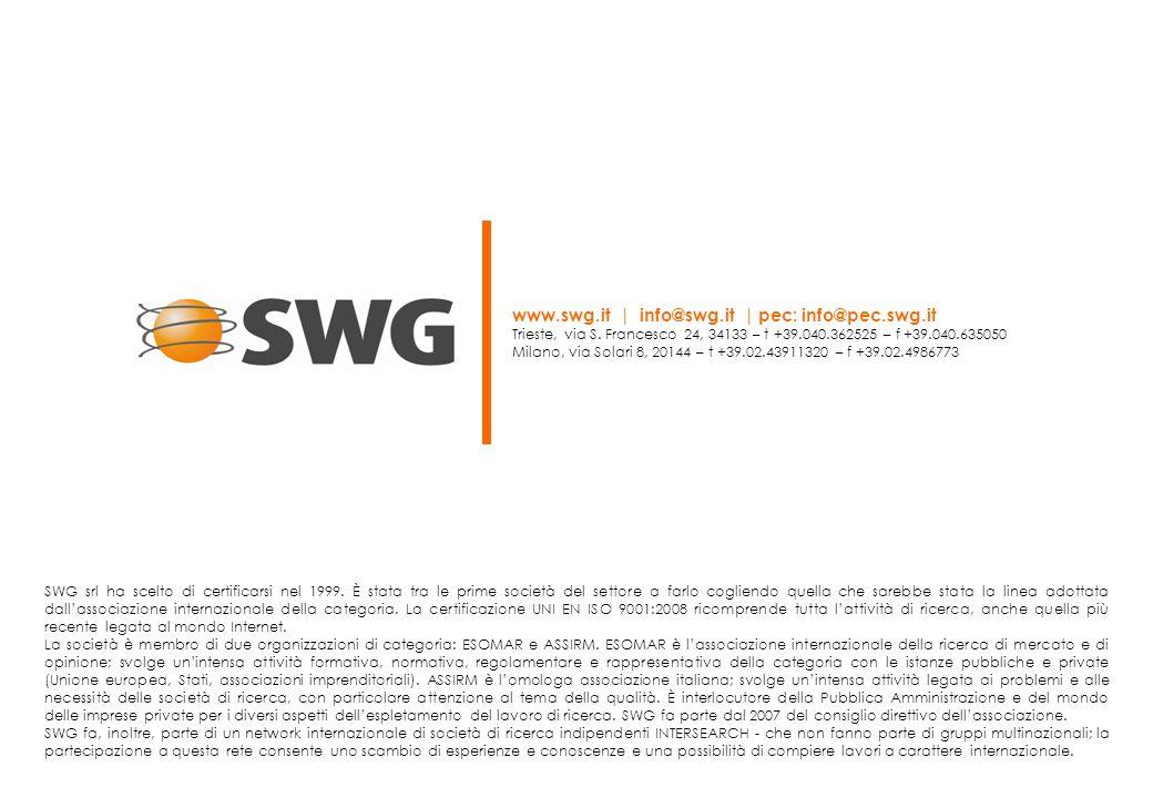 www.swg.it | info@swg.it | pec: info@pec.swg.it