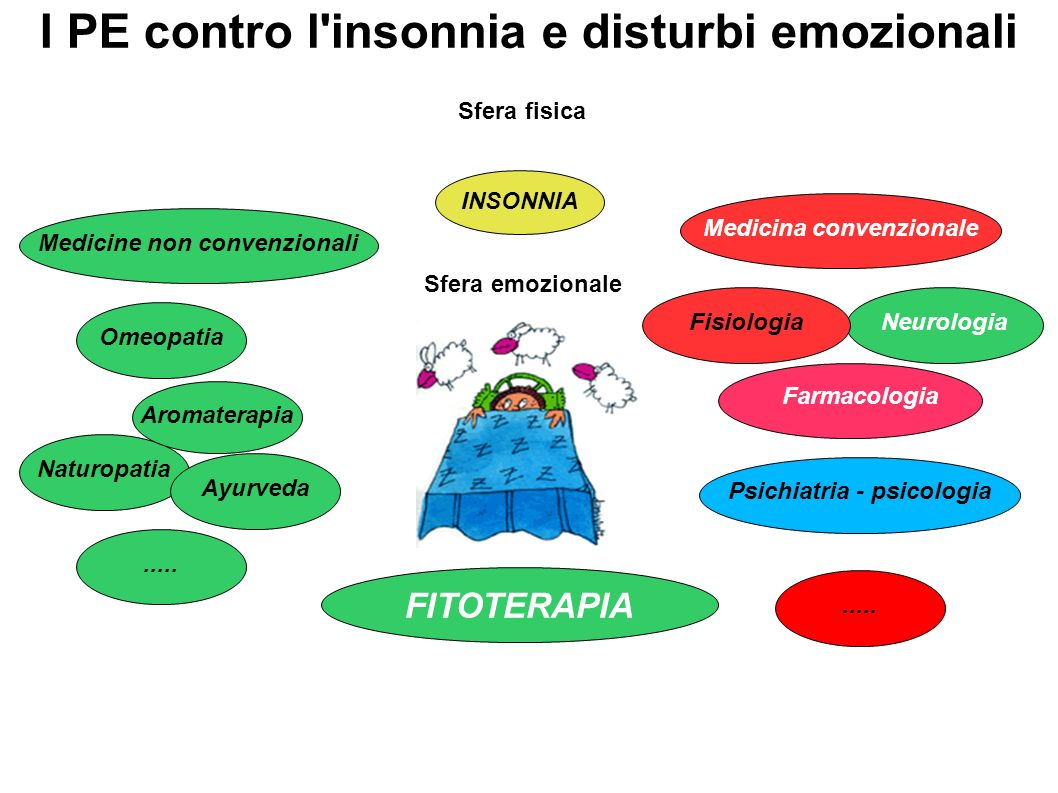 I PE contro l insonnia e disturbi emozionali