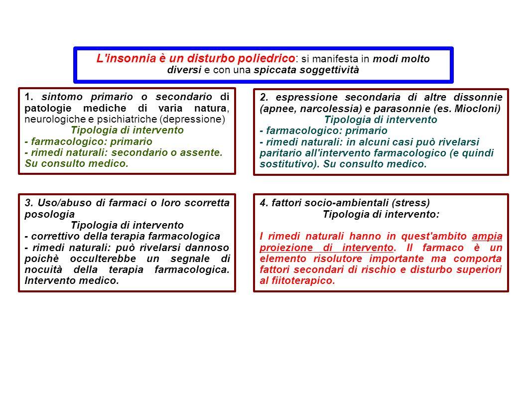 Tipologia di intervento Tipologia di intervento: