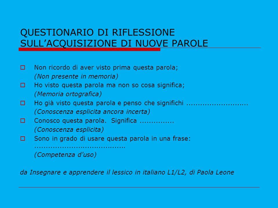 QUESTIONARIO DI RIFLESSIONE SULL'ACQUISIZIONE DI NUOVE PAROLE
