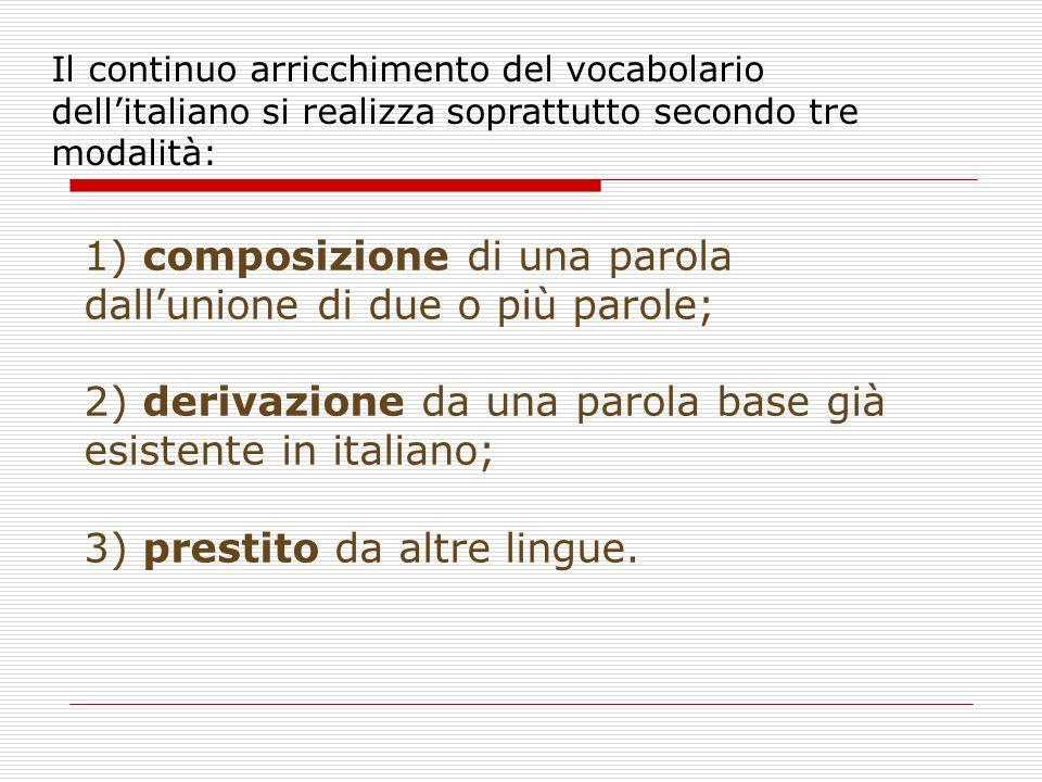 1) composizione di una parola dall'unione di due o più parole;