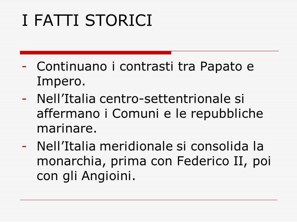 I FATTI STORICI Continuano i contrasti tra Papato e Impero.