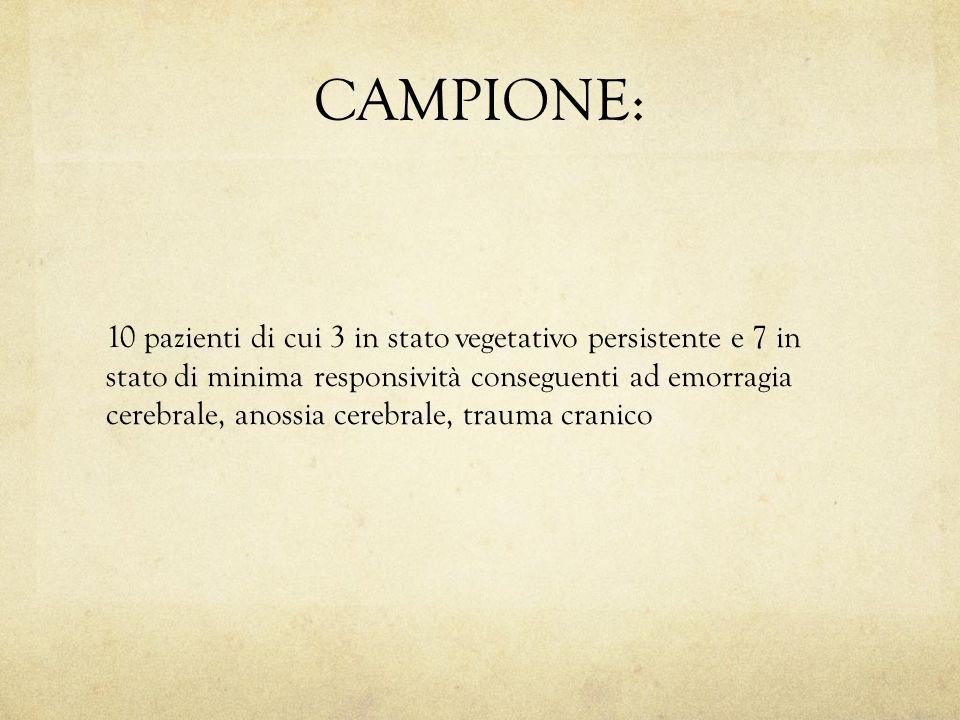 CAMPIONE: