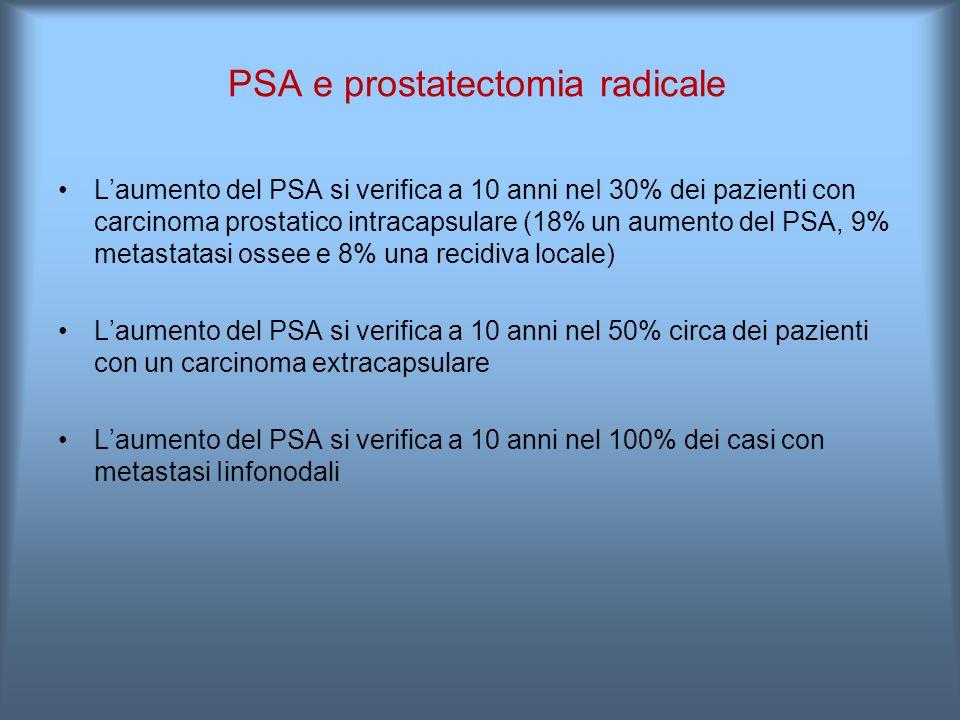 PSA e prostatectomia radicale