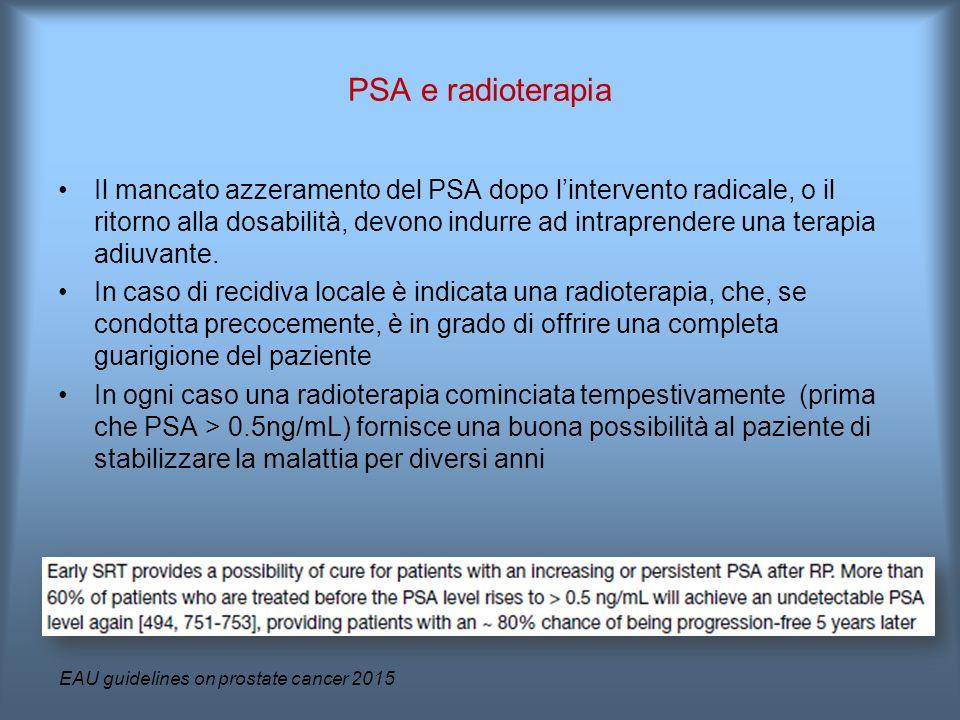 PSA e radioterapia
