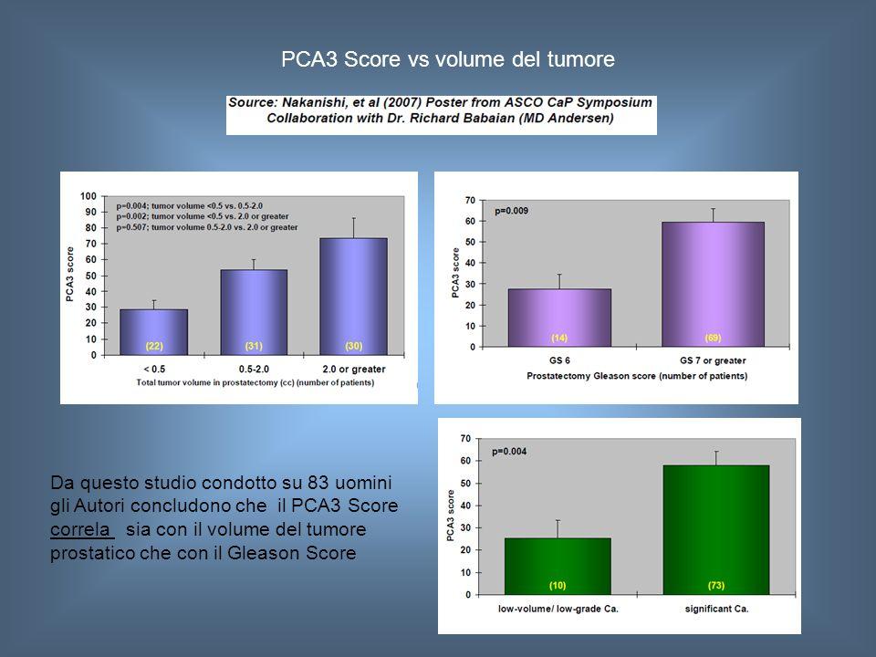 PCA3 Score vs volume del tumore