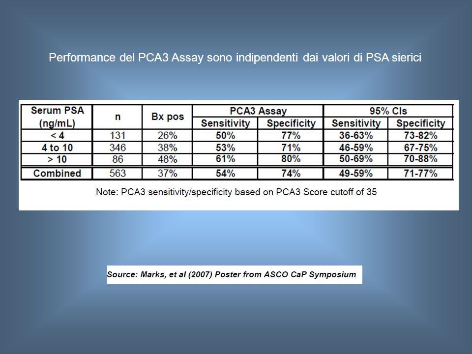 Performance del PCA3 Assay sono indipendenti dai valori di PSA sierici