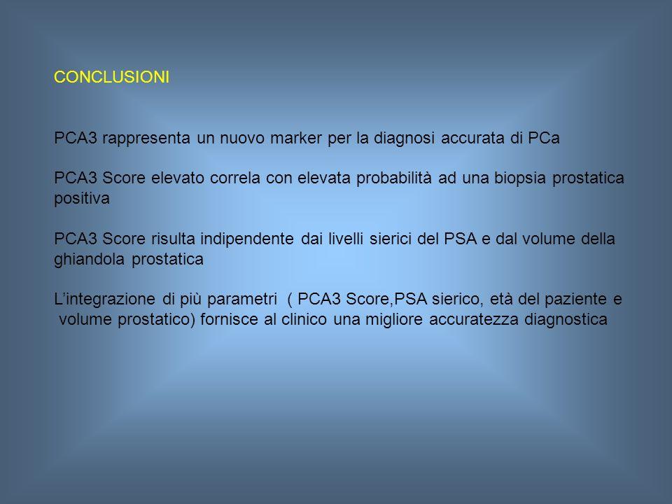 CONCLUSIONI PCA3 rappresenta un nuovo marker per la diagnosi accurata di PCa.