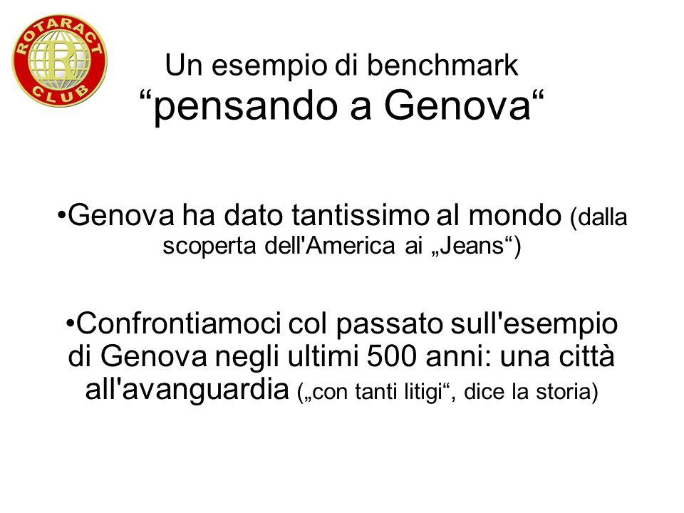 Un esempio di benchmark pensando a Genova
