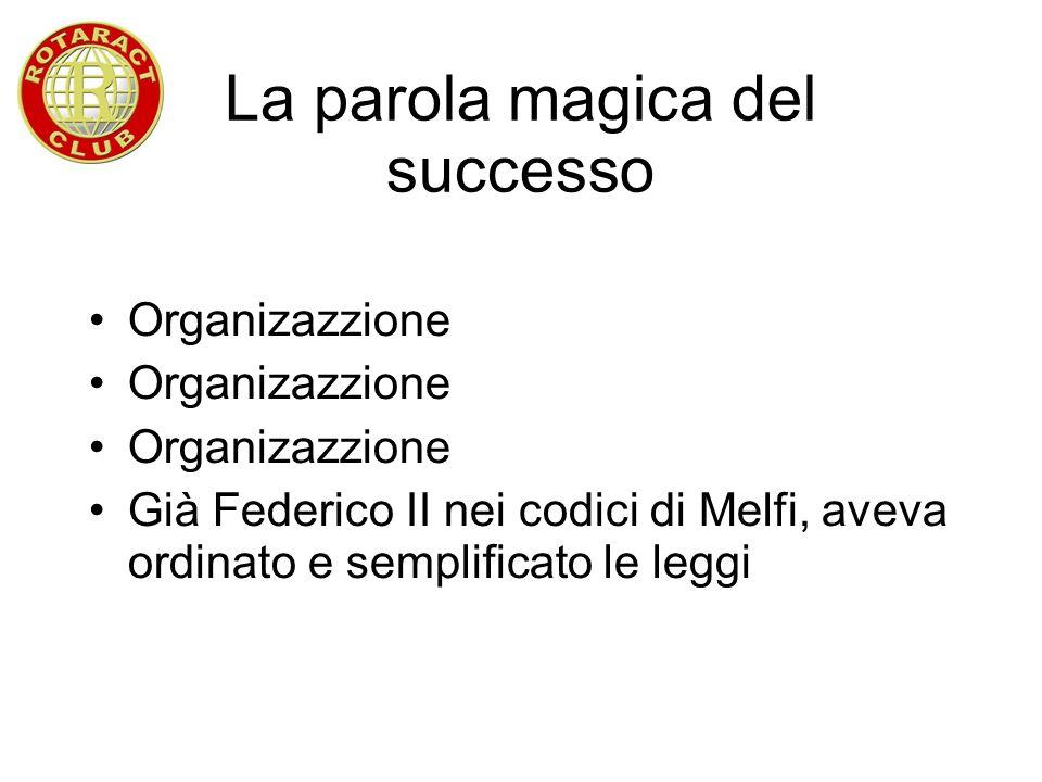 La parola magica del successo