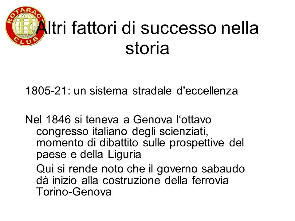 Altri fattori di successo nella storia