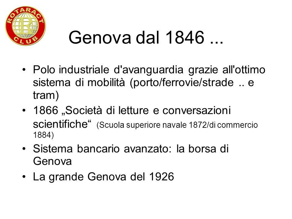Genova dal 1846 ... Polo industriale d avanguardia grazie all ottimo sistema di mobilità (porto/ferrovie/strade .. e tram)