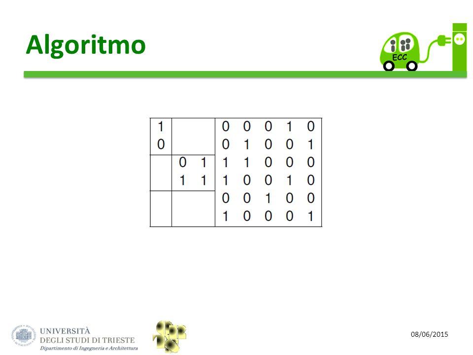 Algoritmo 08/06/2015