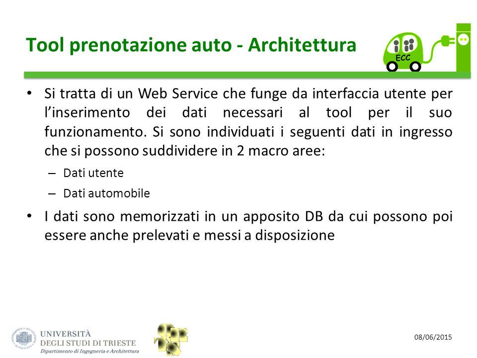 Tool prenotazione auto - Architettura