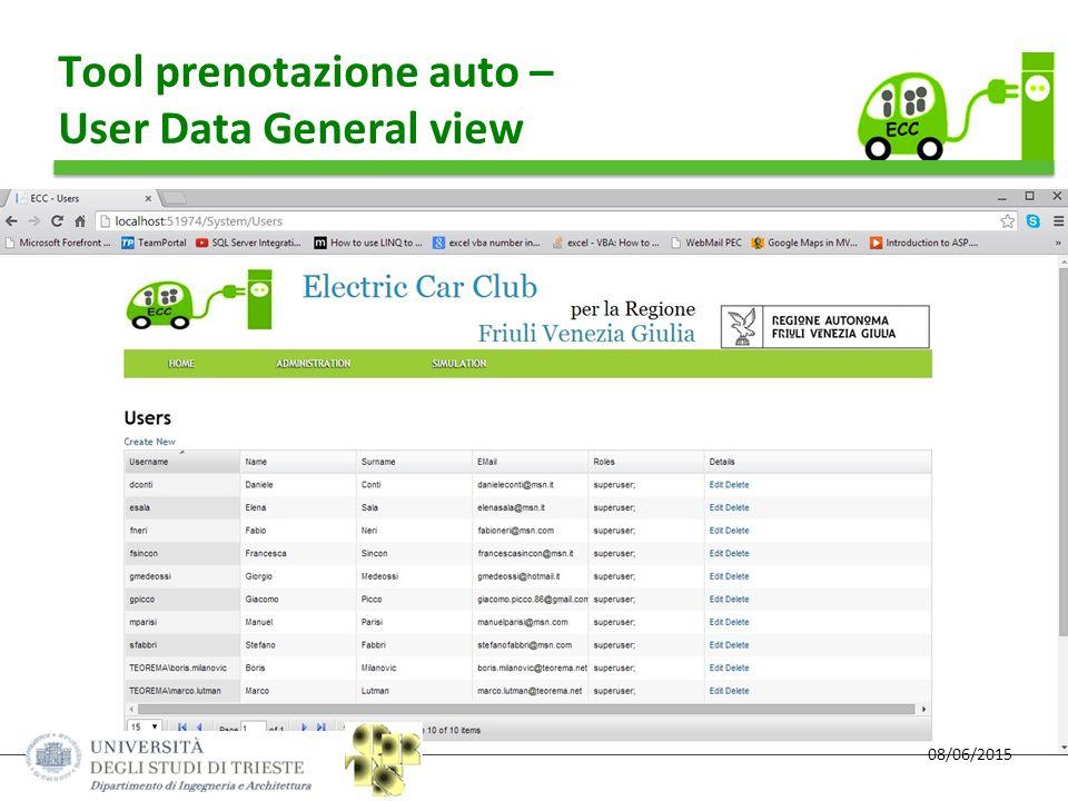 Tool prenotazione auto – User Data General view