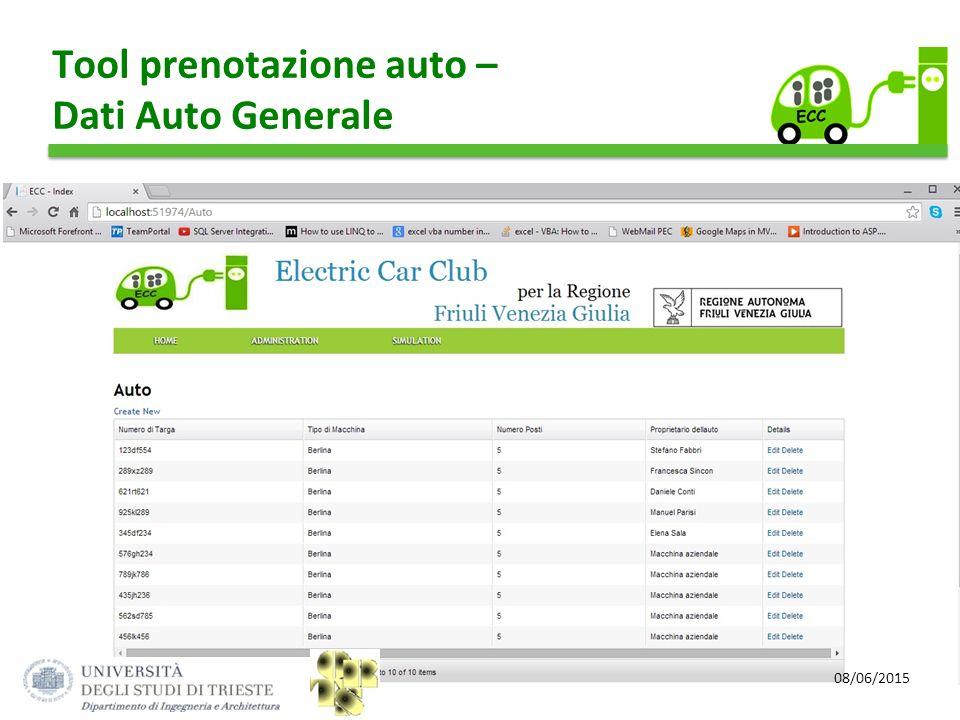 Tool prenotazione auto – Dati Auto Generale