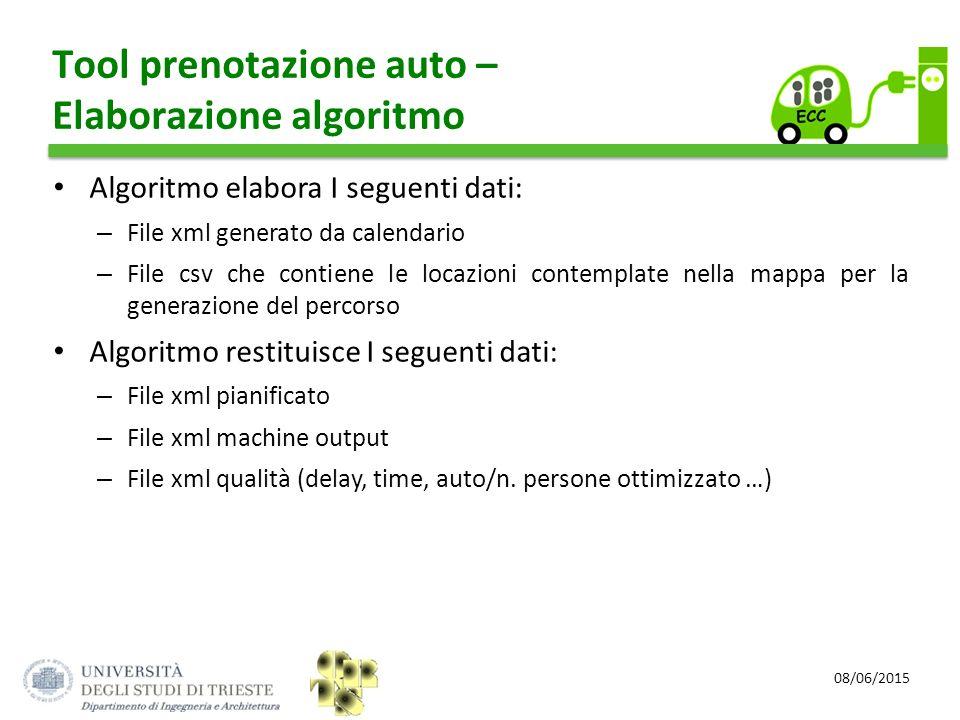 Tool prenotazione auto – Elaborazione algoritmo