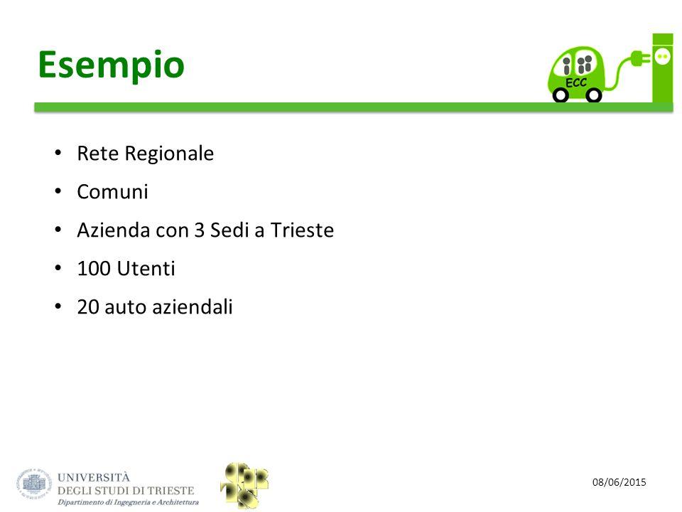 Esempio Rete Regionale Comuni Azienda con 3 Sedi a Trieste 100 Utenti