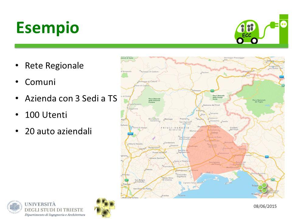 Esempio Rete Regionale Comuni Azienda con 3 Sedi a TS 100 Utenti