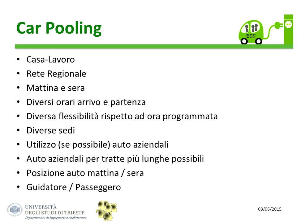 Car Pooling Casa-Lavoro Rete Regionale Mattina e sera