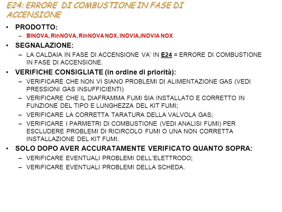 E24: ERRORE DI COMBUSTIONE IN FASE DI ACCENSIONE