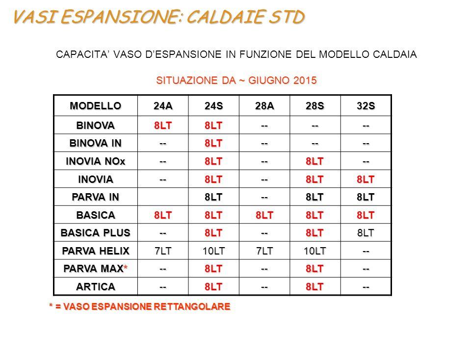 VASI ESPANSIONE: CALDAIE STD