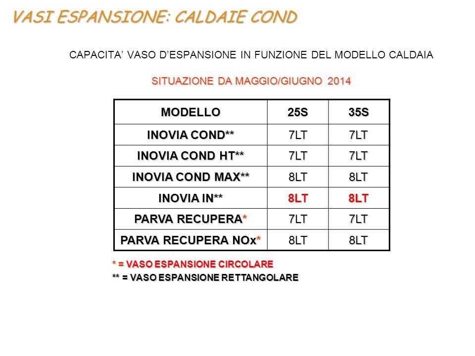 VASI ESPANSIONE: CALDAIE COND