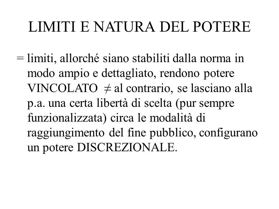 LIMITI E NATURA DEL POTERE