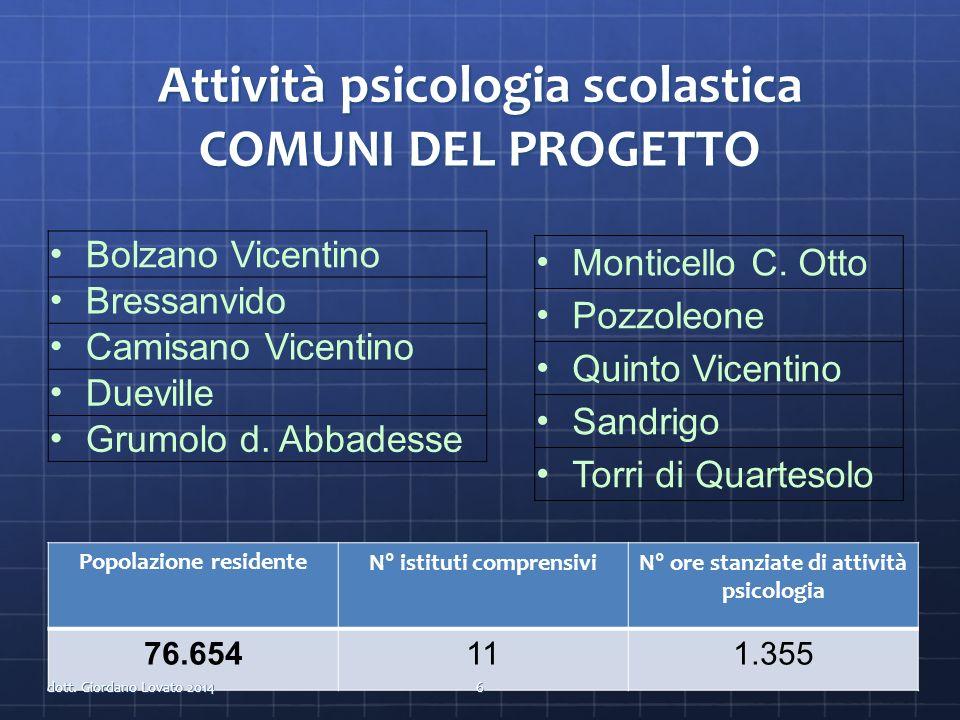 Servizio di Psicologia Scolastica dott. Giordano Lovato