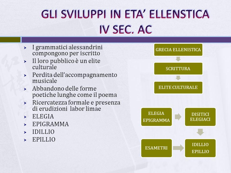 GLI SVILUPPI IN ETA' ELLENSTICA IV SEC. AC