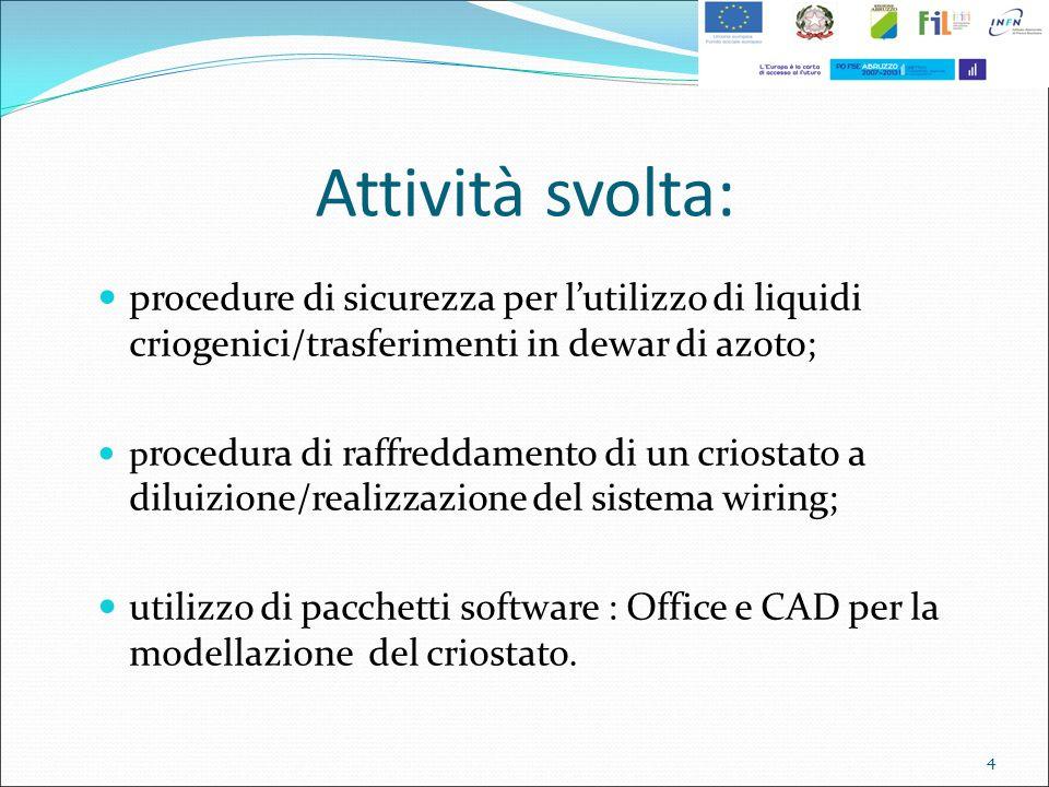 Attività svolta: procedure di sicurezza per l'utilizzo di liquidi criogenici/trasferimenti in dewar di azoto;