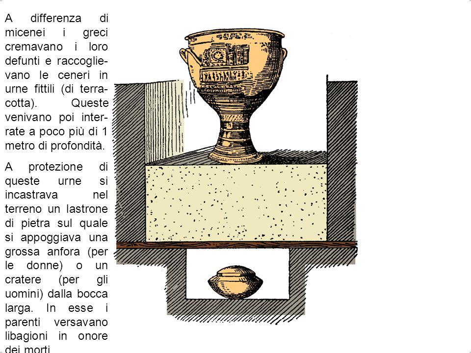 A differenza di micenei i greci cremavano i loro defunti e raccoglie-vano le ceneri in urne fittili (di terra-cotta). Queste venivano poi inter-rate a poco più di 1 metro di profondità.