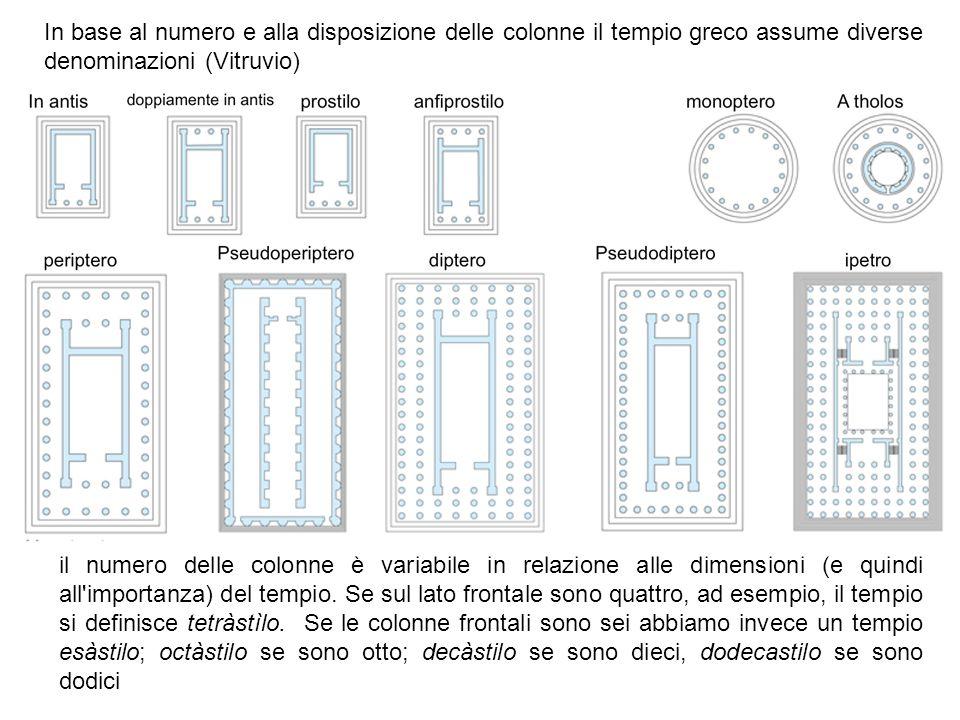 In base al numero e alla disposizione delle colonne il tempio greco assume diverse denominazioni (Vitruvio)