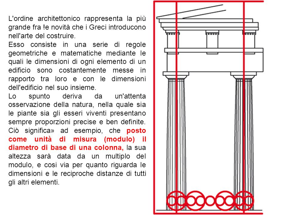 L ordine architettonico rappresenta la più grande fra