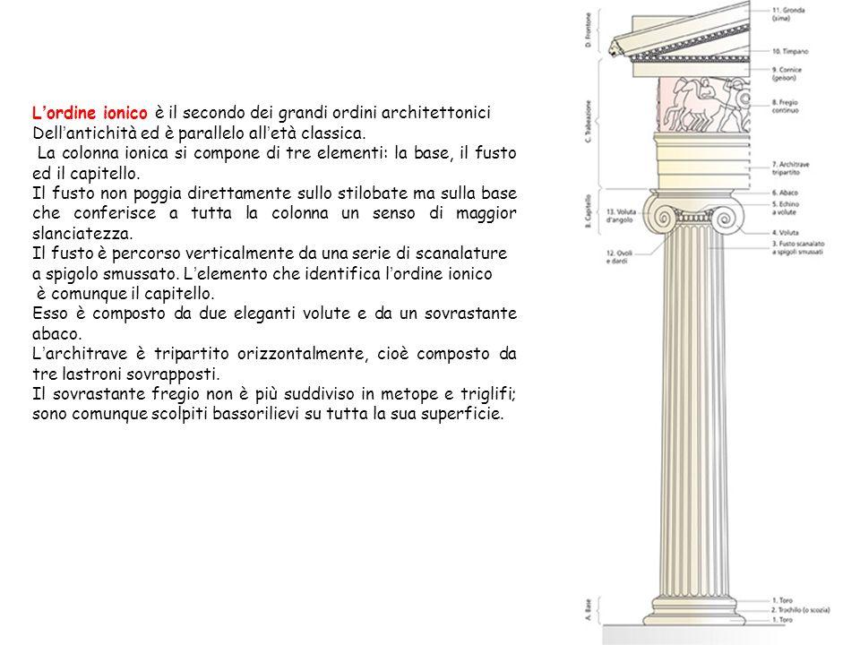 L'ordine ionico è il secondo dei grandi ordini architettonici