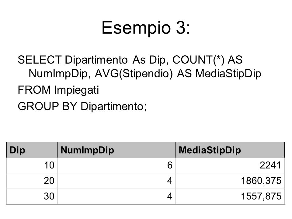 Esempio 3: SELECT Dipartimento As Dip, COUNT(*) AS NumImpDip, AVG(Stipendio) AS MediaStipDip. FROM Impiegati.